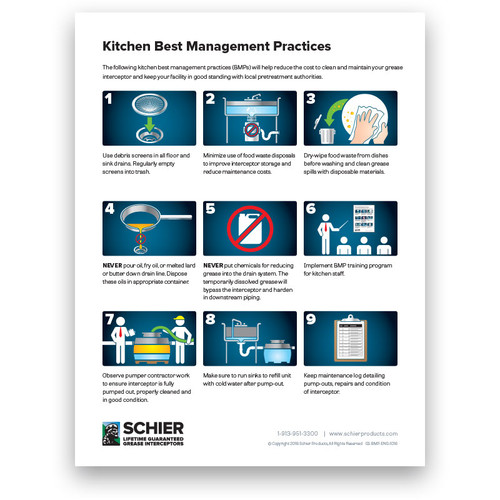 Kitchen Best Management Poster