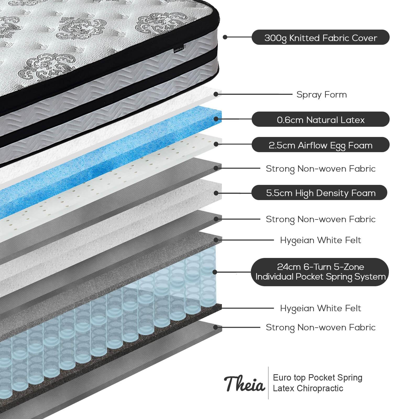 Theia 34cm Euro Top Latex Pocket Spring Mattress - King