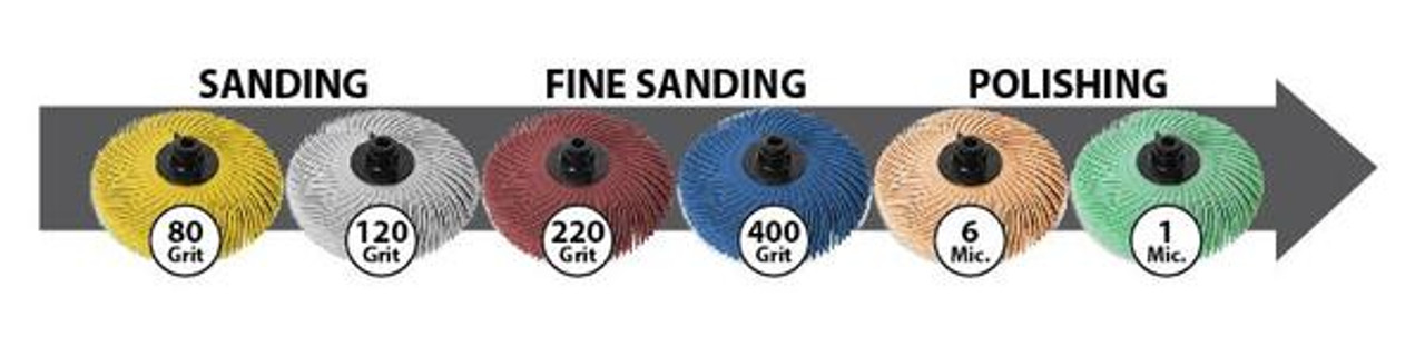 "JoolTool Essentials: Set of 6 - 3M Radial Bristle Brush 3"" - 6-ply"