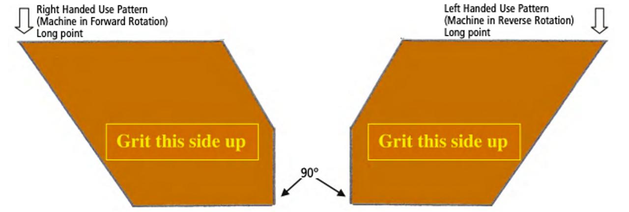 Loading template for abrasive paper in a split mandrel