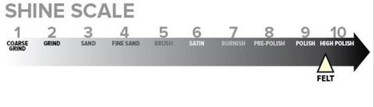 "JoolTool Essentials: Anie's Polishing Set 3"""