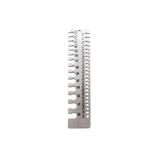 Wire Gauge - Standard 0-36