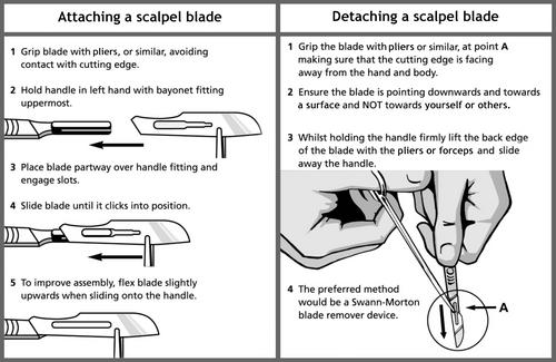 Swann Morton scalpel blade instructions