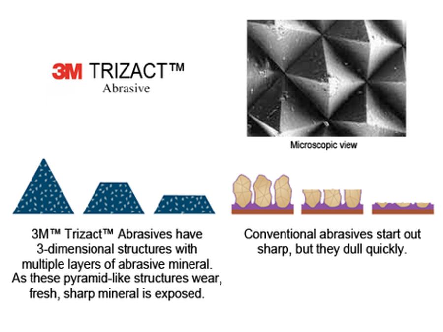 JoolTool Essentials: Trizact 3M Abrasive 35 Micron Lime - 6pk