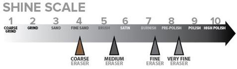 Shine scale of the 3M Scratch Erasers
