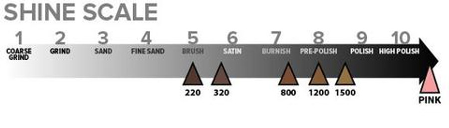 Shine scale