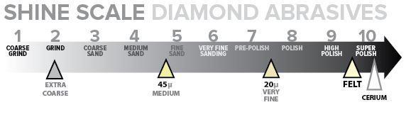shine-scale-enamel-glass-add-on-kit-diamond-grande.jpeg