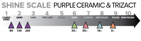 shine-scale-purple-ceramics-and-trizact.png