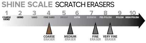 shine-scale-scratch-erasers.png
