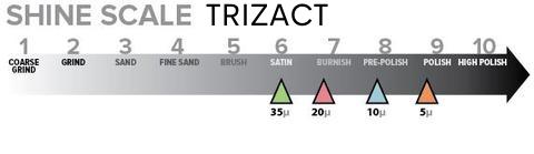 shine-scale-trizact.png