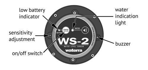 ws2-faceplate-diagram.jpg