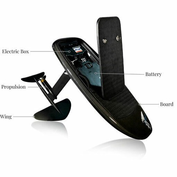 Lift Foil Electric Hydrofoil Surfboard (Pre-owned/Demo Units)