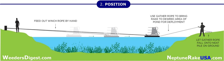 neptune-rake-operation-2.jpg