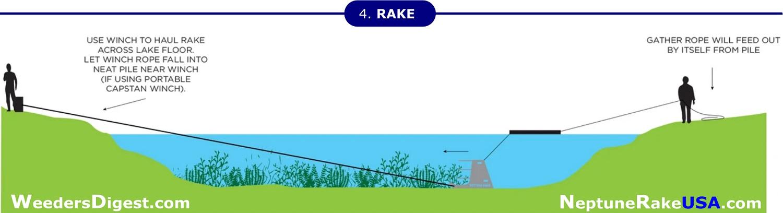 neptune-rake-operation-4.jpg