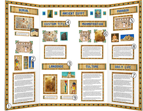 Finished Ancient Egypt display board with the pieces included in the kit labeled