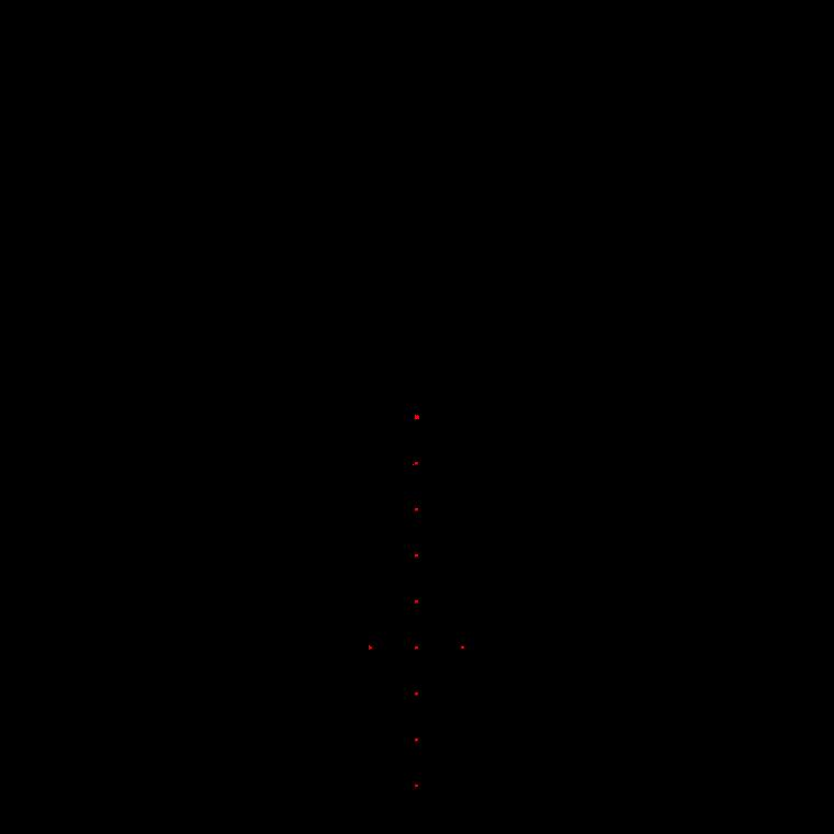 Nightforce Optics - Nightforce NX8 4-32 X 50 F1 TREMOR3
