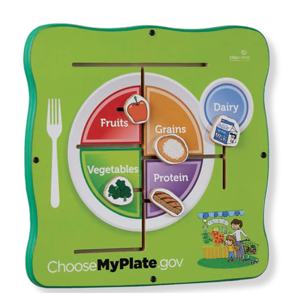 MyPlate Match Up Wall Activity