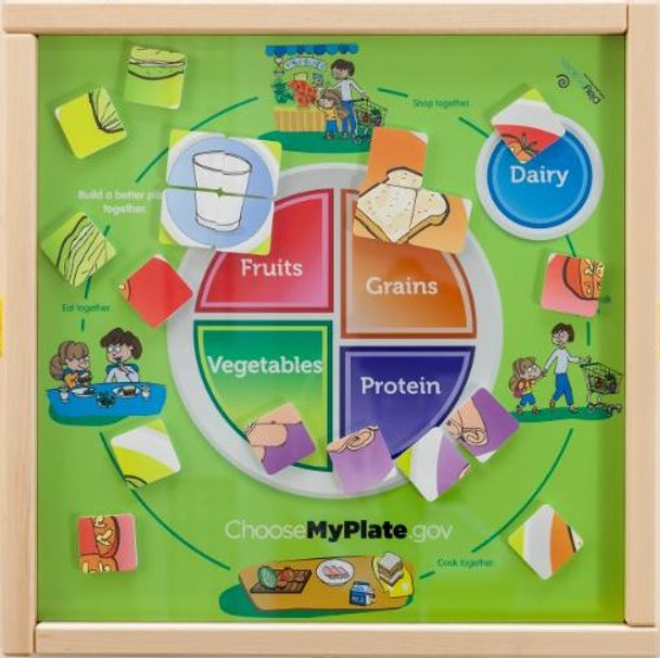 MyPlate Magnetic Wall Game