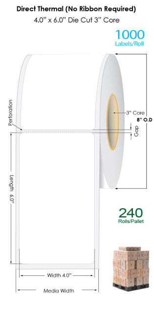 """Direct Thermal 4"""" x 6"""" Matte Paper Labels 1000/Roll - 3"""" Core 