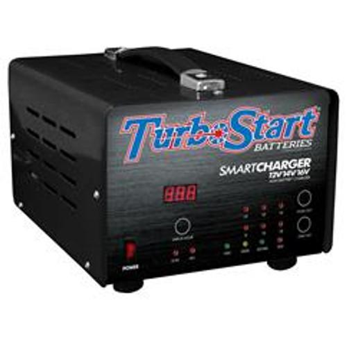 TurboStart Batterie Charger