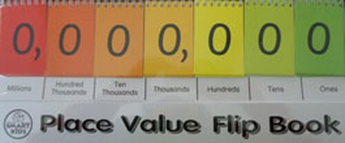 Place Value Flip Book Board
