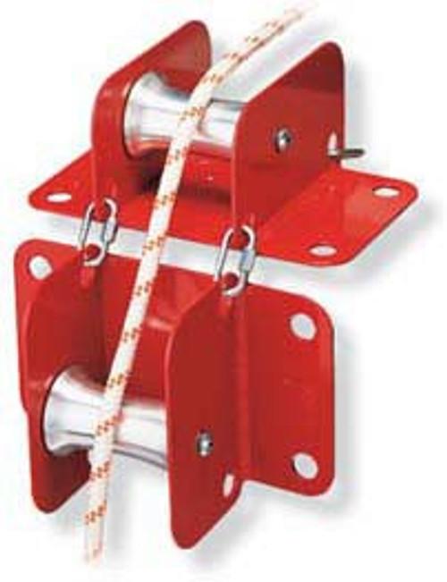 SMC Edge Roller