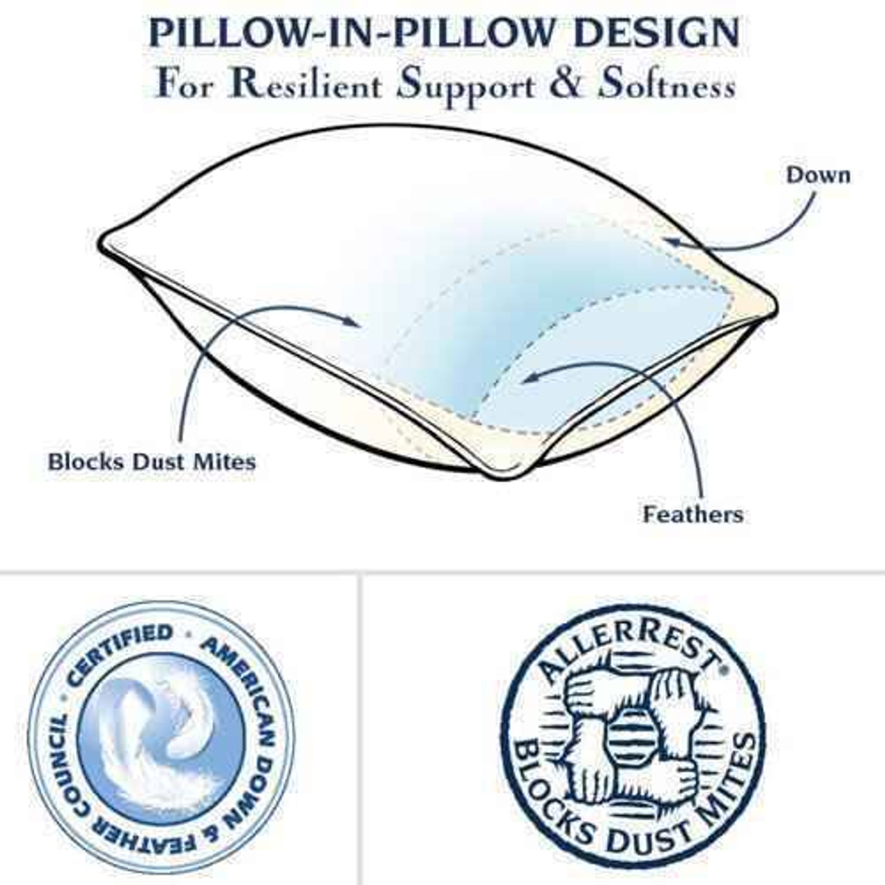 Pacific Coast Feather Co Pacific Coast Pillows or Double Touch of Down