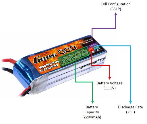 lipo-battery-guide.jpg