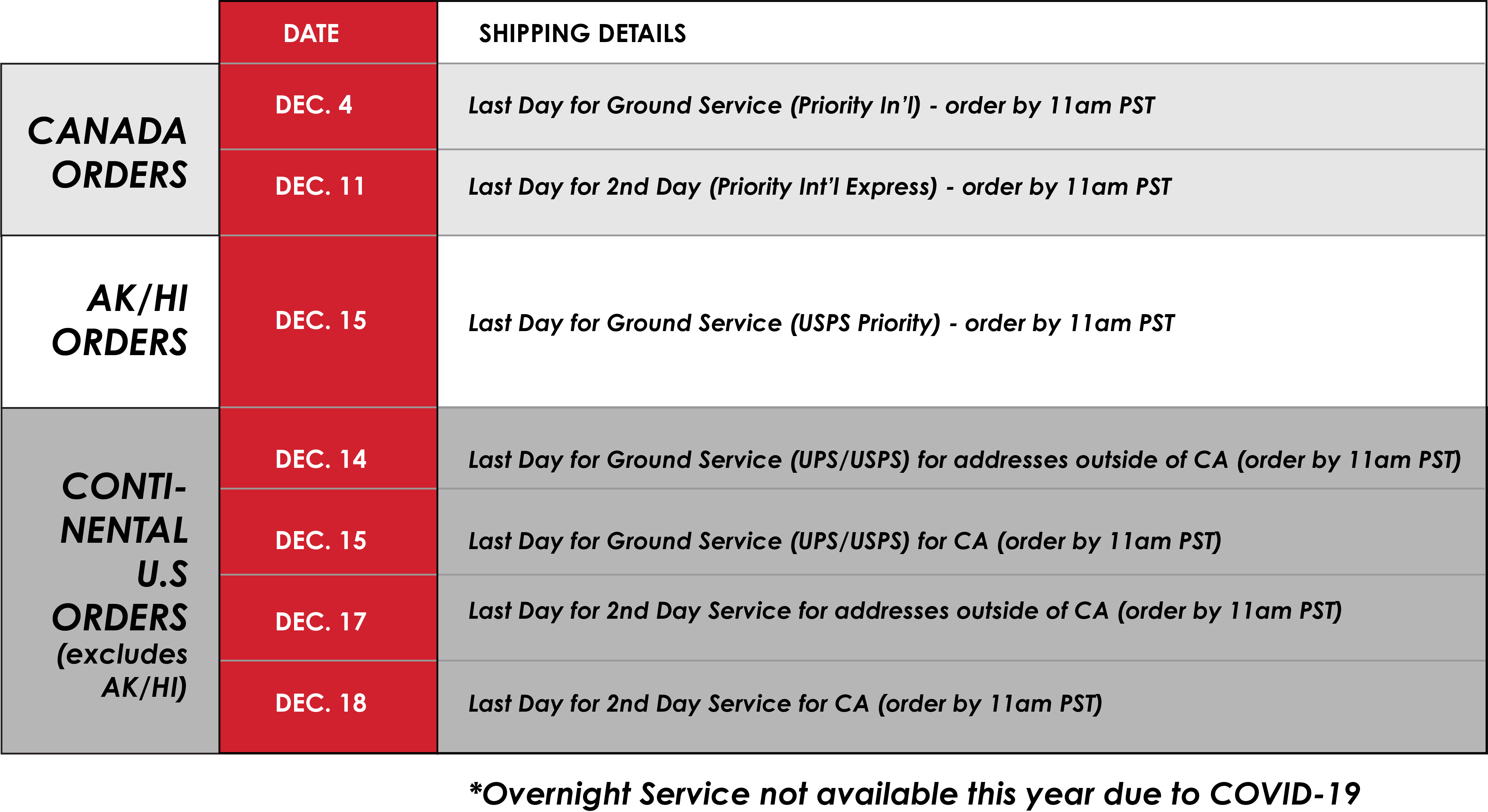Get it By Christmas - Holiday Shipping Schedule