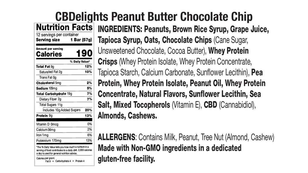 Peanut Butter Chocolate Chip Nutritional