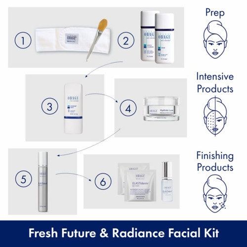 Obagi Medical Fresh Future & Radiance Facial Kit
