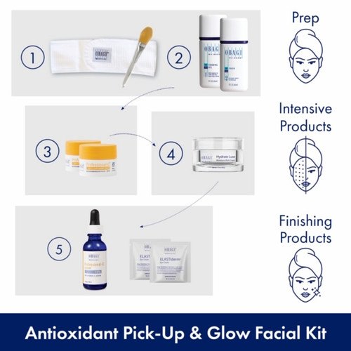 Obagi Medical Antioxidant Pick-Up & Glow Facial Kit