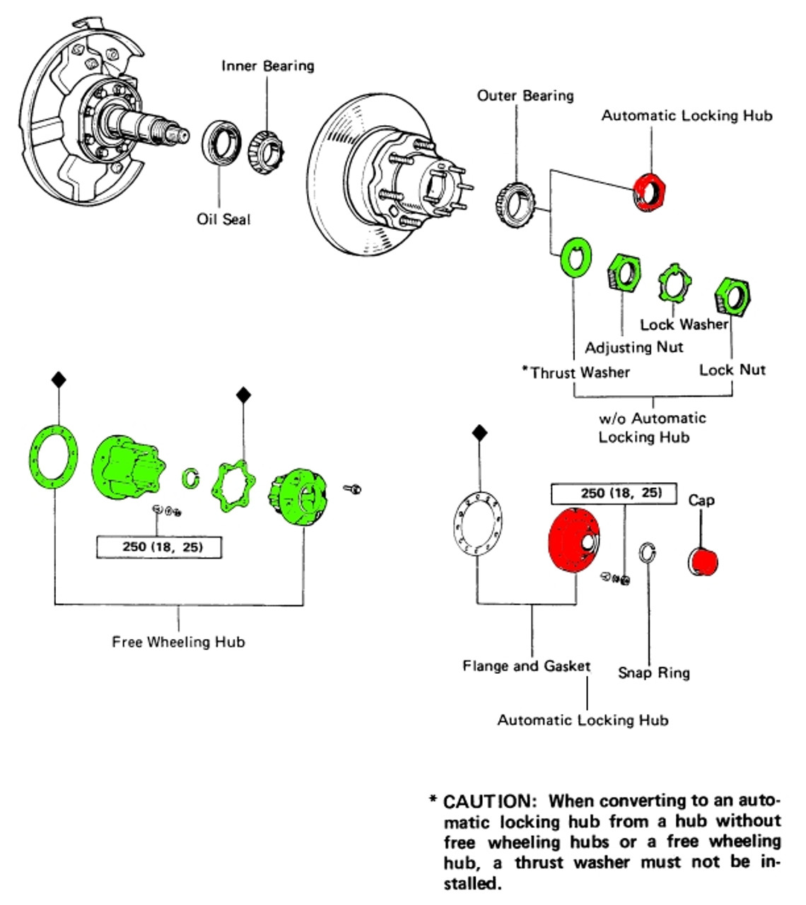 Parts in green are included.  Parts in red will be removed and not used.