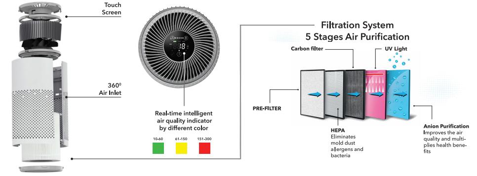 3q-19-2-filtration.jpg