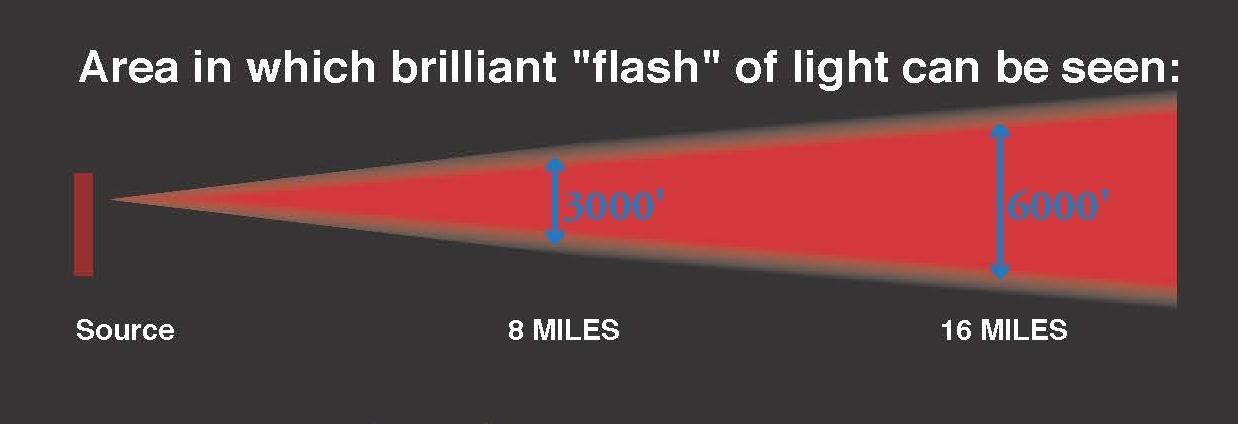 tradeshow-display-brochure-area-of-flash.jpg