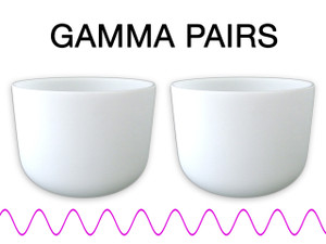 Gamma Pairs
