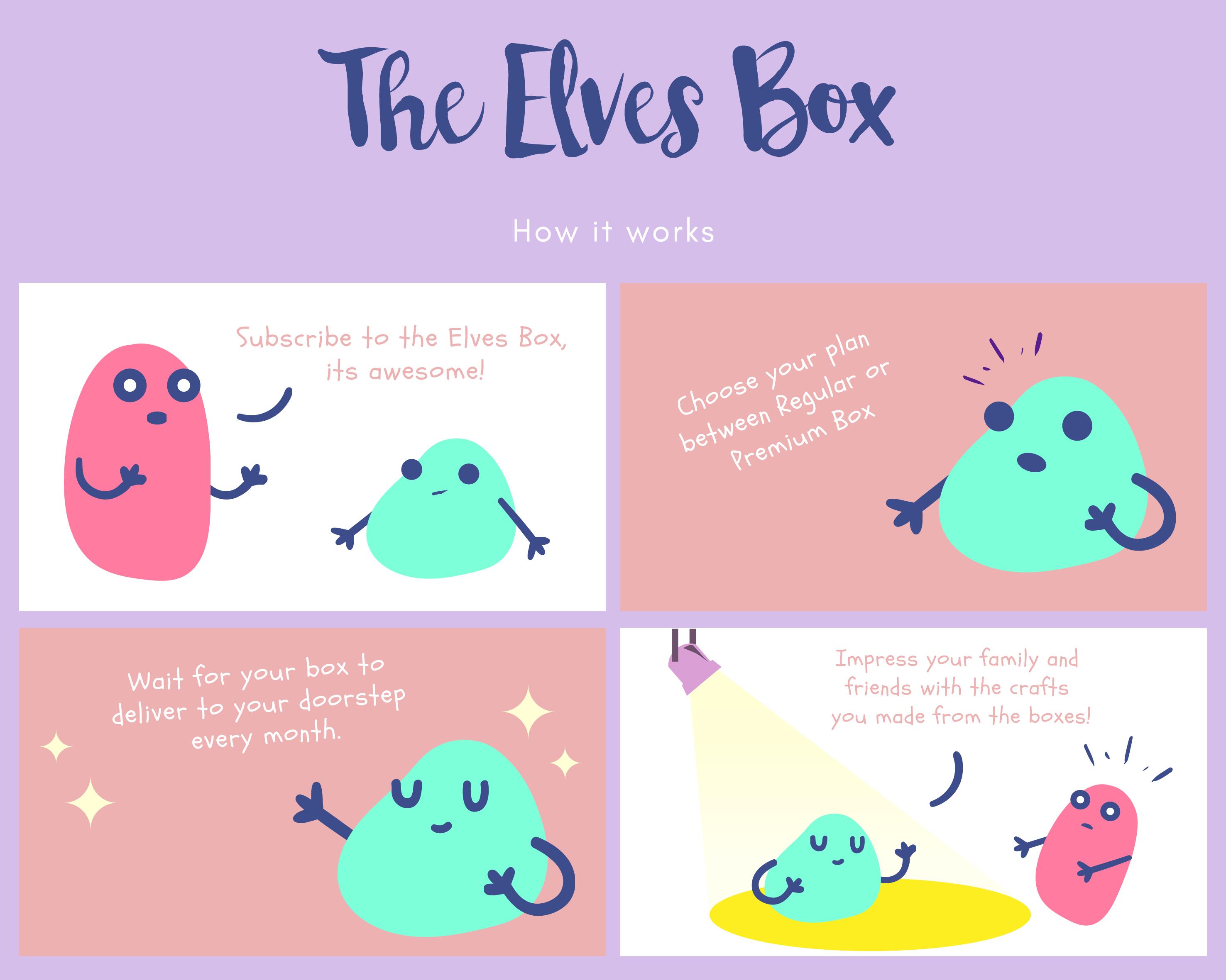 elvesboxhow.png