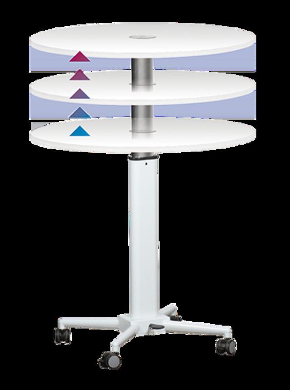 Height Adjustable Breakroom Table On Wheels