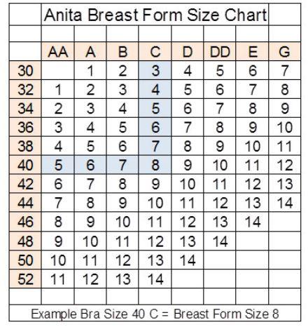 anita-fit-guide.jpg