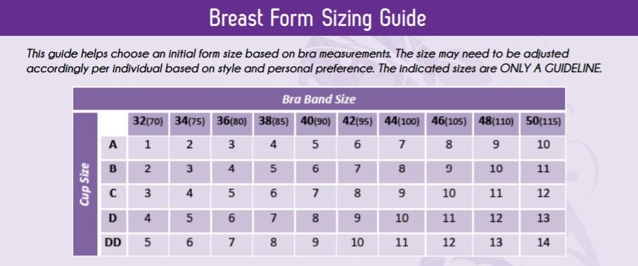 breast-form-guide.jpg