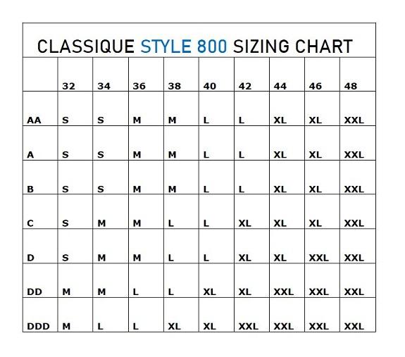 clq-800-chart.png