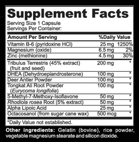 True Test - Supplement Facts