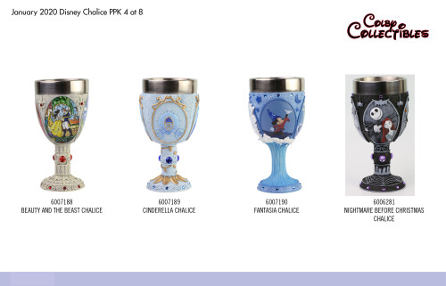 Disney Chalice Collection
