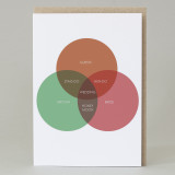 Wedding Venn Diagram Card