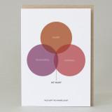 'Mum Venn Diagram' Card