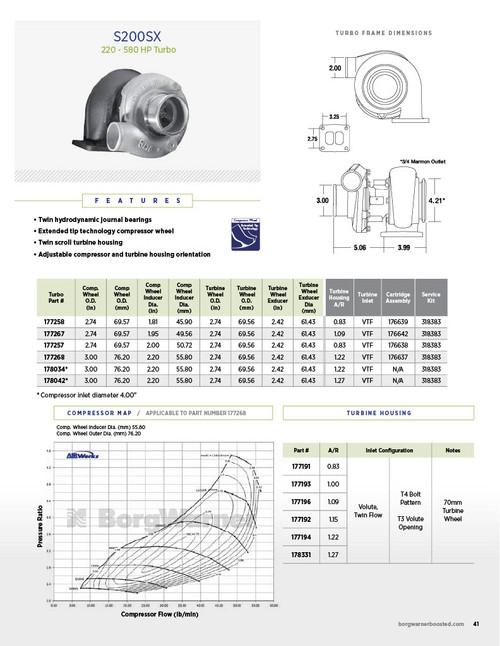 Borg Warner AirWerks S200SX Turbocharger