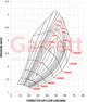 Garrett GTX3576R Gen II Turbo Assembly Kit V-Band / V-Band 0.83 A/R