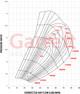 Garrett GTX3582R Gen II Turbo Assembly Kit T4 / V-Band 0.82 A/R