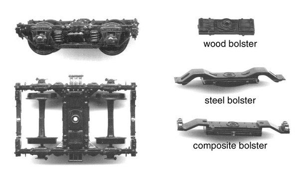 NARROW GAUGE PASSENGER CAR TRUCKS -WITH COMPOSITE WOOD AND STEEL OUTSIDE BEARING BOLSTER