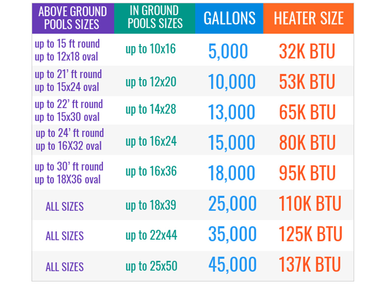 ComforTemp 95,000 BTU Heat Pump - 18,000 Gallon Pools ...